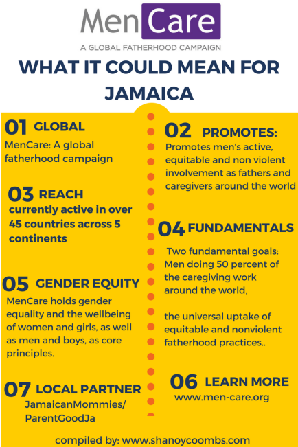 Men Care Jamaica